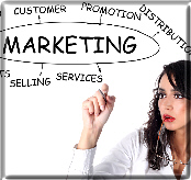 Marketing is not advertsising. It's the perception people have of your brand, services or goods..